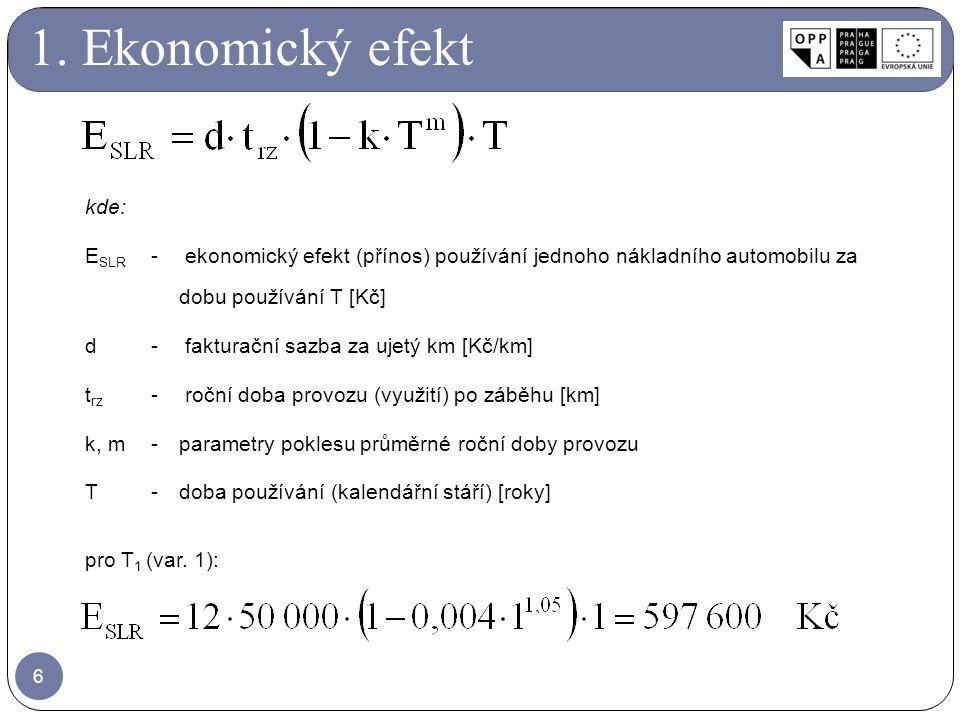 1. Ekonomický efekt kde: ESLR - ekonomický efekt (přínos) používání jednoho nákladního automobilu za dobu používání T [Kč]